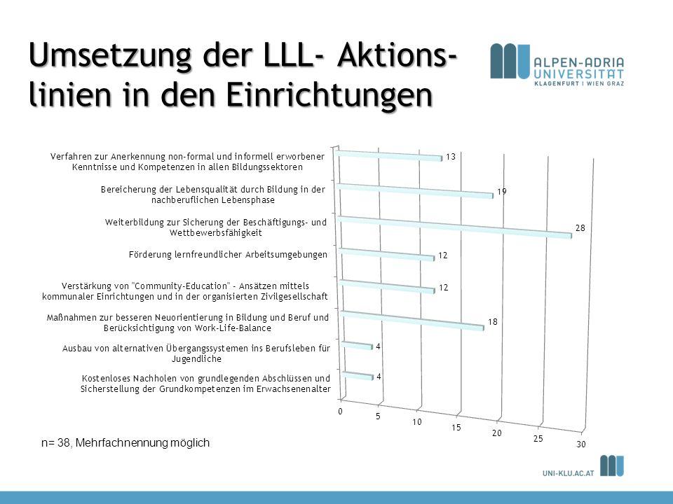 Umsetzung der LLL- Aktions- linien in den Einrichtungen