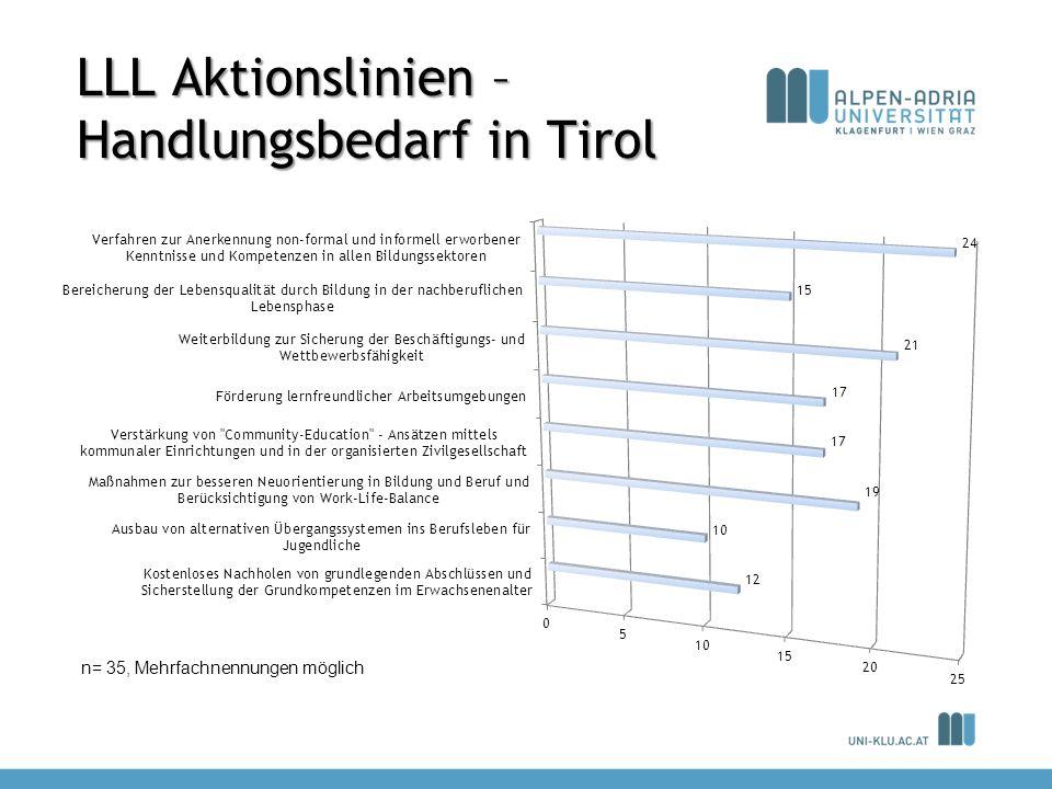 LLL Aktionslinien – Handlungsbedarf in Tirol
