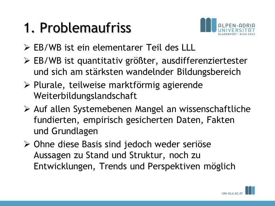 1. Problemaufriss EB/WB ist ein elementarer Teil des LLL