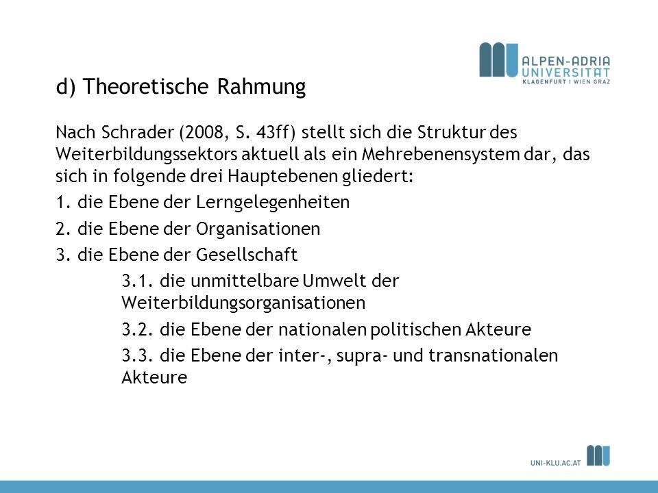 d) Theoretische Rahmung