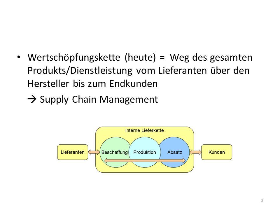 Wertschöpfungskette (heute) = Weg des gesamten Produkts/Dienstleistung vom Lieferanten über den Hersteller bis zum Endkunden