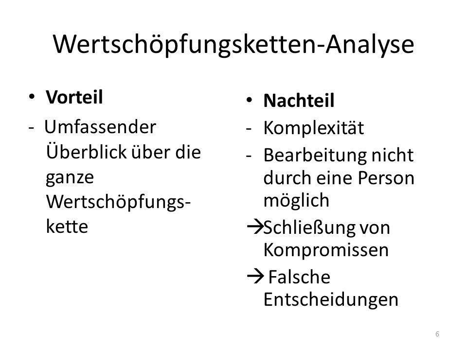 Wertschöpfungsketten-Analyse
