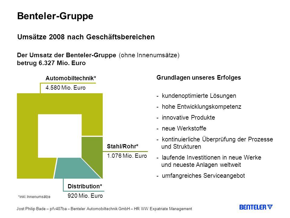 Benteler-Gruppe Umsätze 2008 nach Geschäftsbereichen