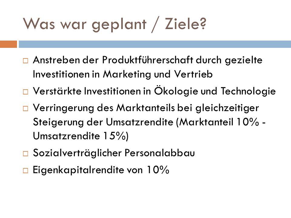 Was war geplant / Ziele Anstreben der Produktführerschaft durch gezielte Investitionen in Marketing und Vertrieb.