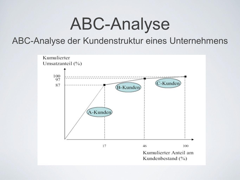 ABC-Analyse der Kundenstruktur eines Unternehmens