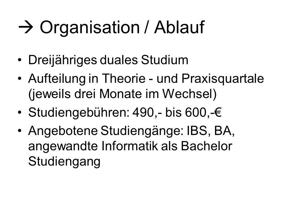 Organisation / Ablauf