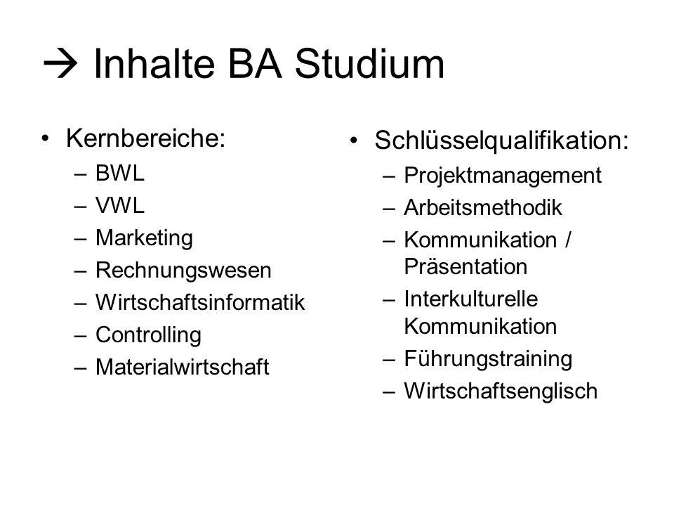  Inhalte BA Studium Kernbereiche: Schlüsselqualifikation: BWL