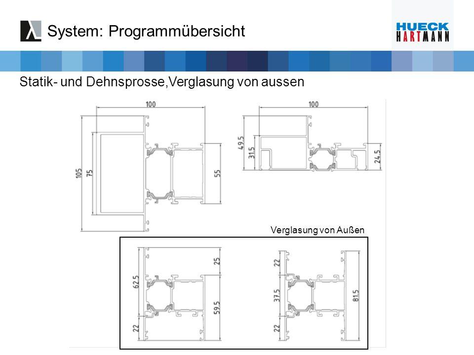 System: Programmübersicht