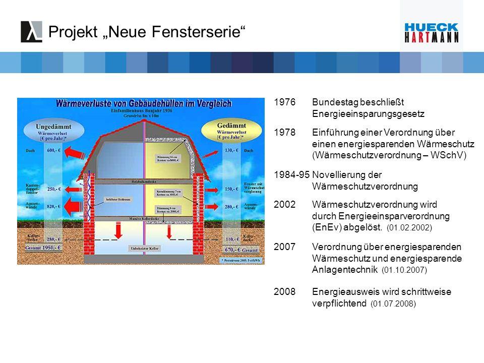 "Projekt ""Neue Fensterserie"