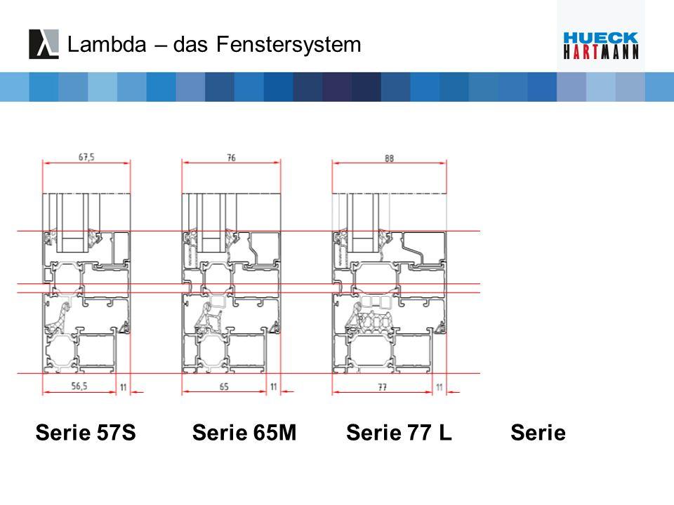 Lambda – das Fenstersystem