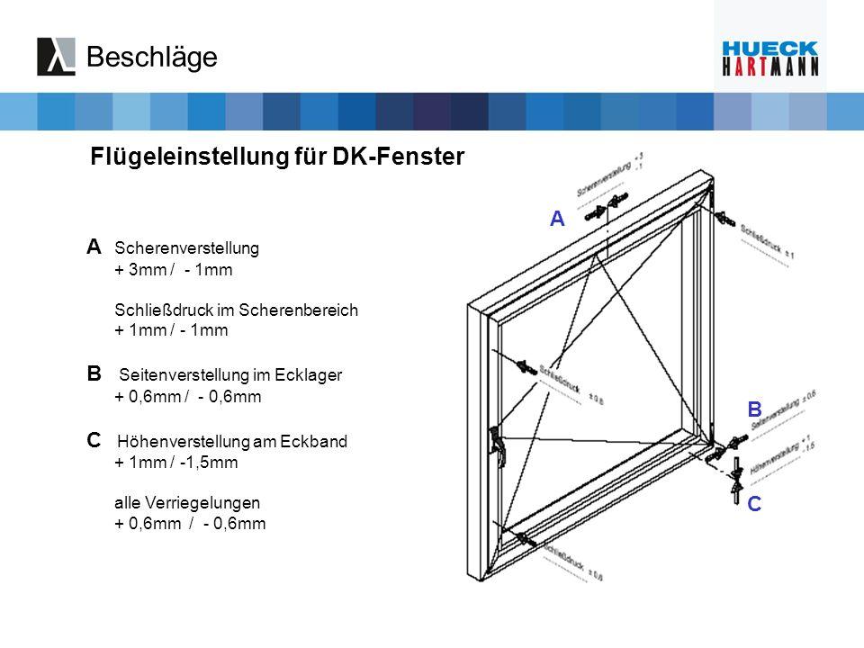 Beschläge Flügeleinstellung für DK-Fenster A A Scherenverstellung