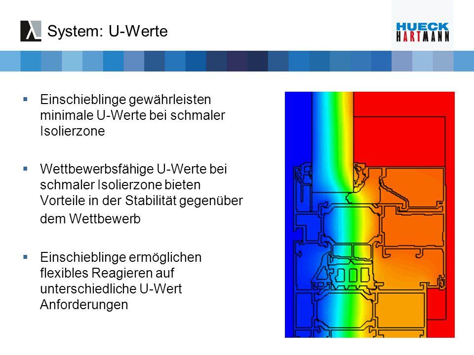 System: U-Werte Einschieblinge gewährleisten minimale U-Werte bei schmaler Isolierzone.