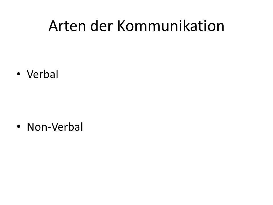 Arten der Kommunikation