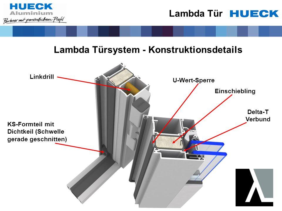Lambda Türsystem - Konstruktionsdetails