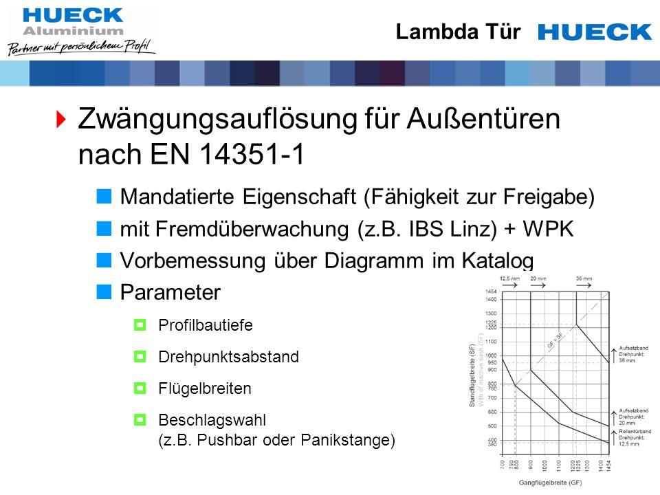 Zwängungsauflösung für Außentüren nach EN 14351-1