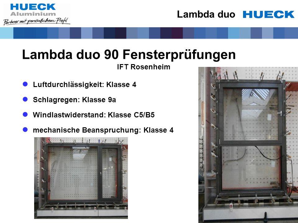 Lambda duo 90 Fensterprüfungen