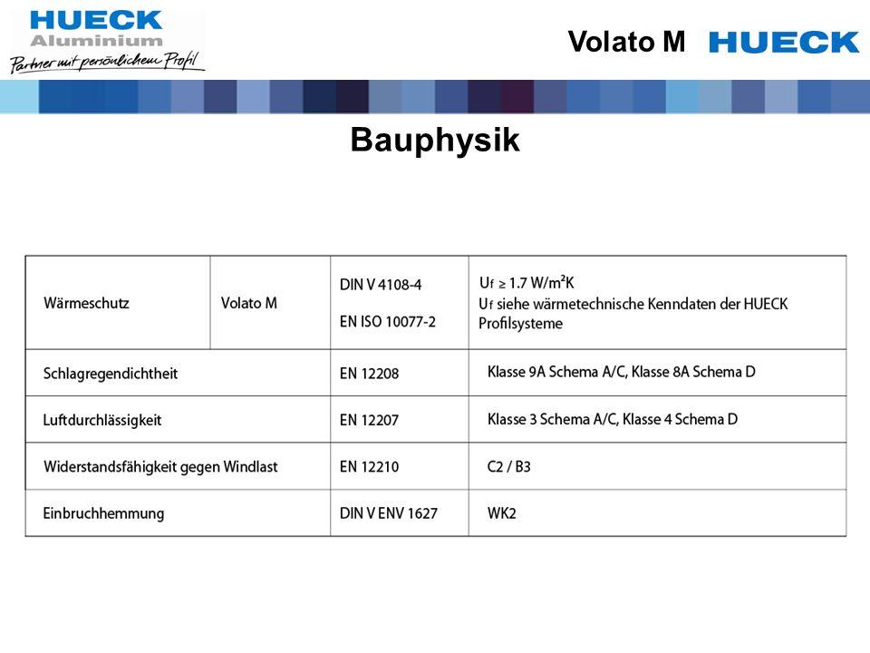 Volato M Bauphysik