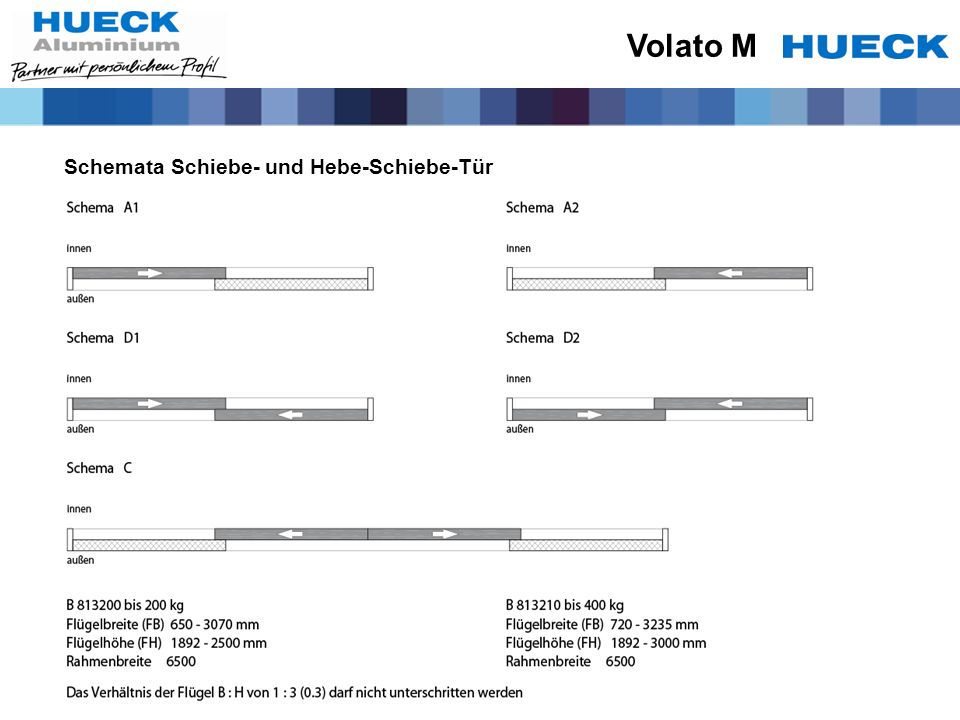 Volato M Schemata Schiebe- und Hebe-Schiebe-Tür