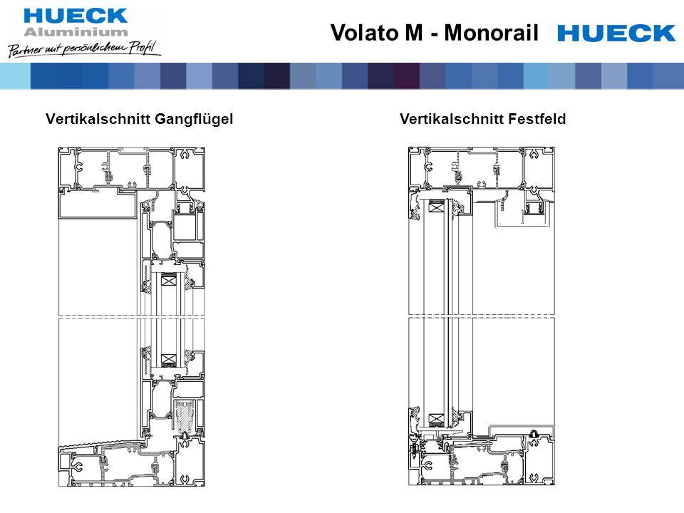 Volato M - Monorail Vertikalschnitt Gangflügel