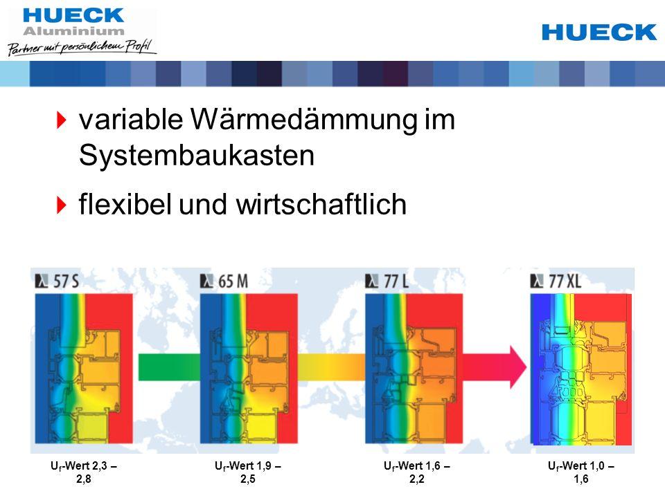 variable Wärmedämmung im Systembaukasten flexibel und wirtschaftlich