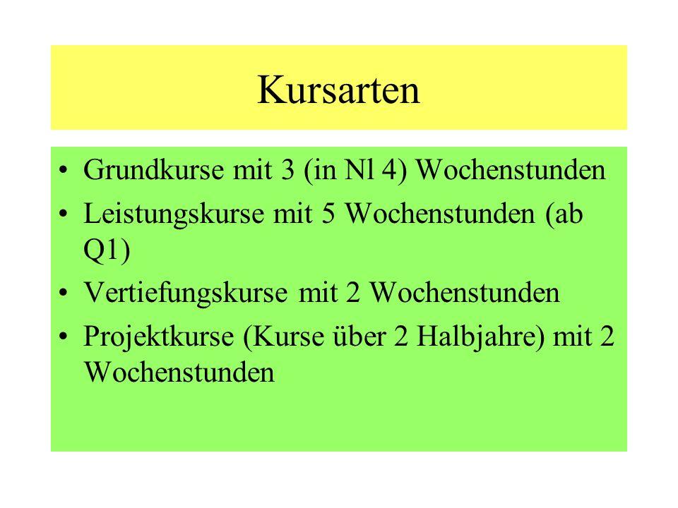 Kursarten Grundkurse mit 3 (in Nl 4) Wochenstunden