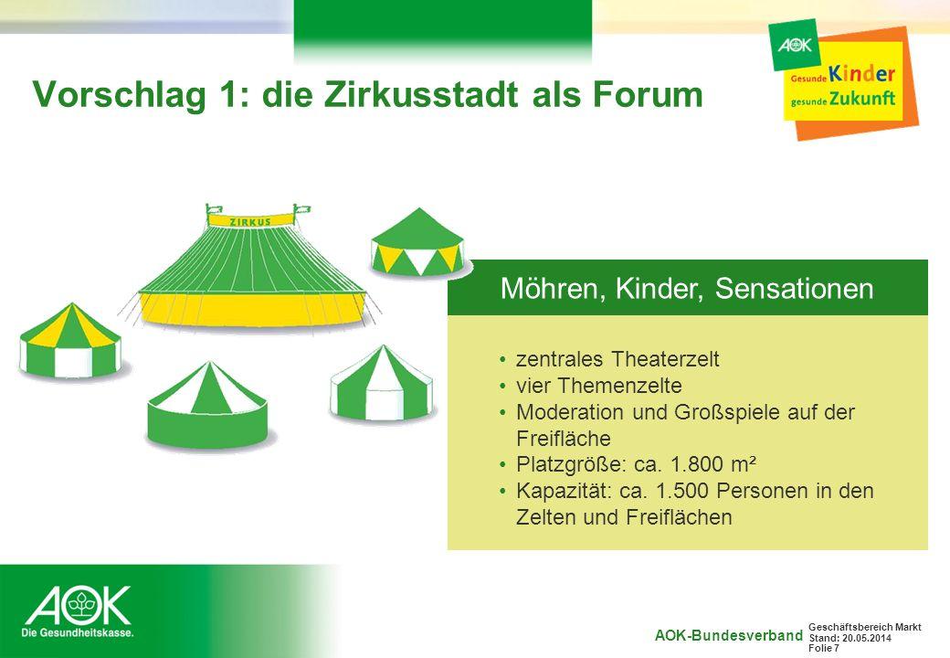Vorschlag 1: die Zirkusstadt als Forum