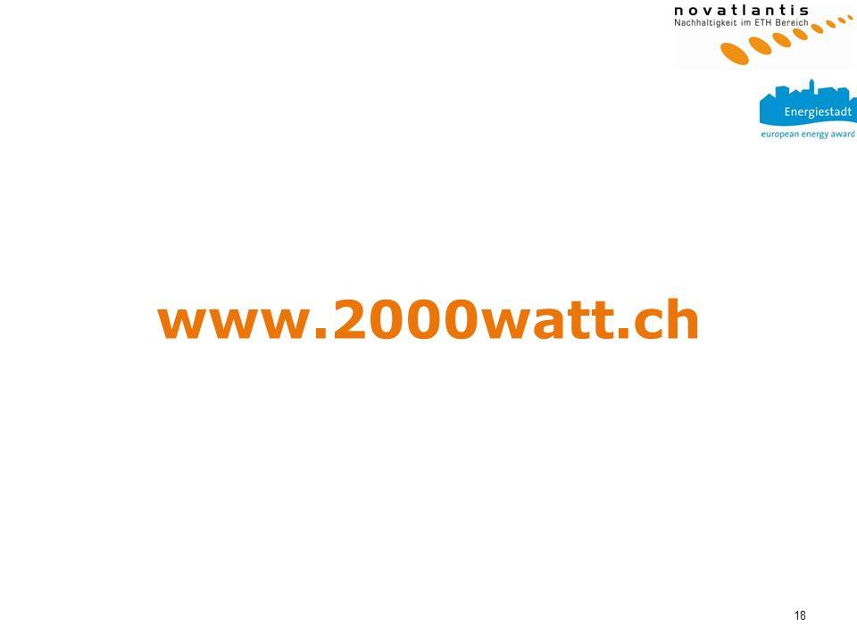 www.2000watt.ch
