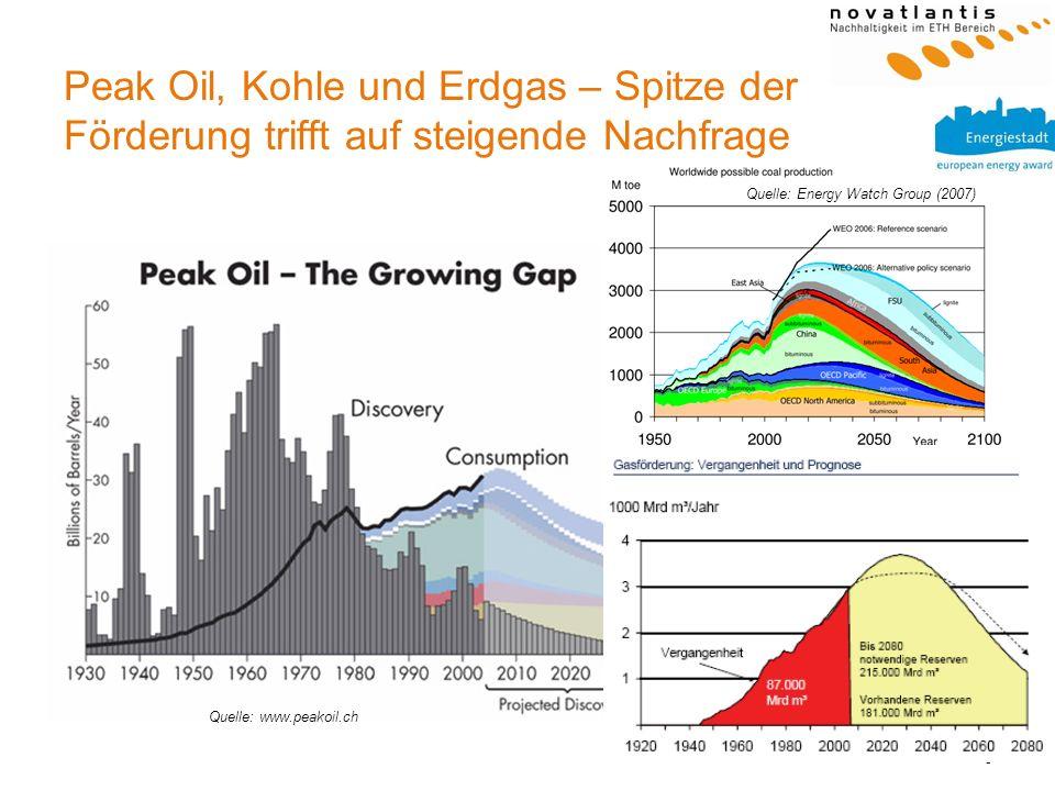 Peak Oil, Kohle und Erdgas – Spitze der Förderung trifft auf steigende Nachfrage