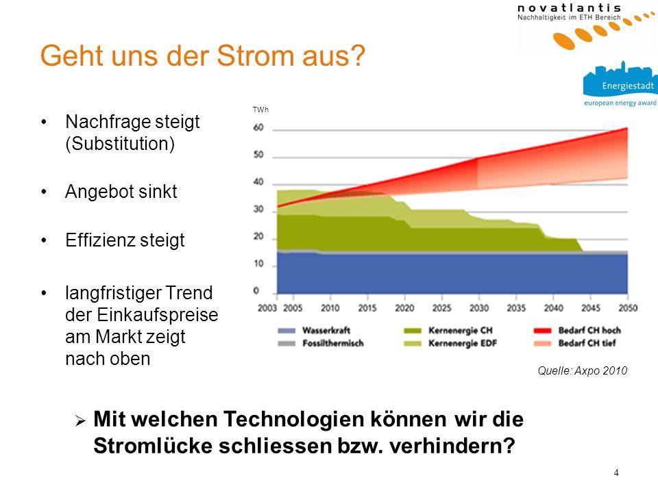 Geht uns der Strom aus TWh. Nachfrage steigt (Substitution) Angebot sinkt. Effizienz steigt.
