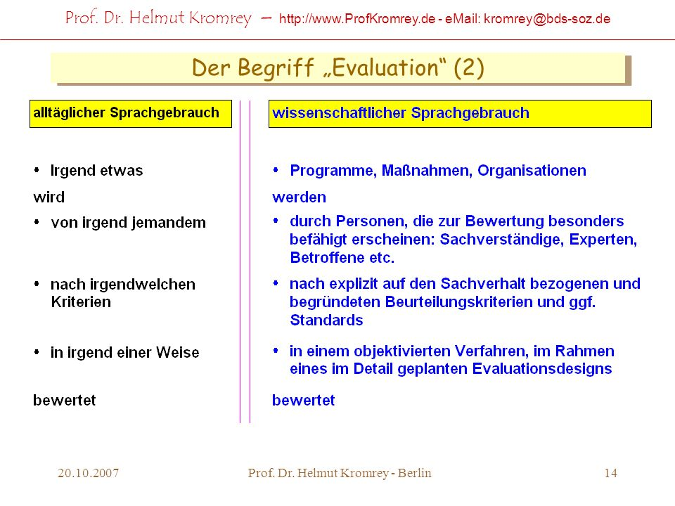 "Der Begriff ""Evaluation (2)"