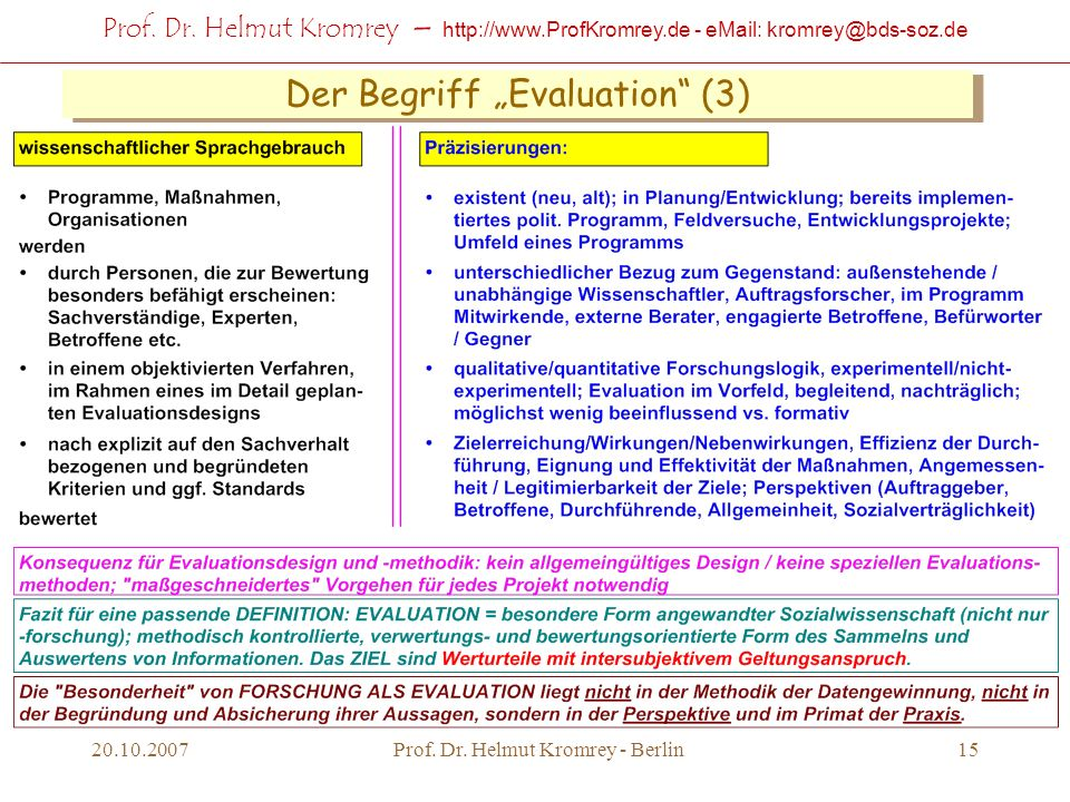 "Der Begriff ""Evaluation (3)"