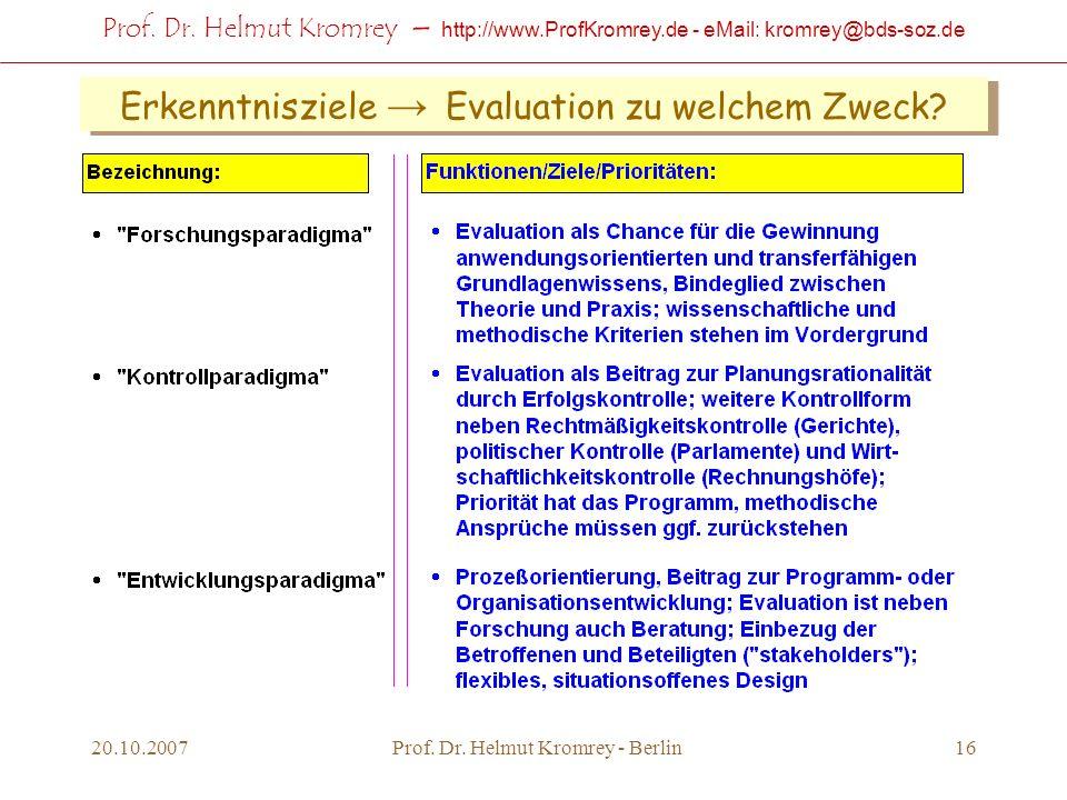 Erkenntnisziele → Evaluation zu welchem Zweck