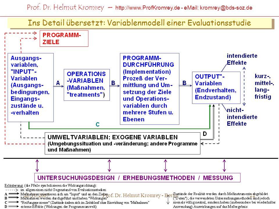 Ins Detail übersetzt: Variablenmodell einer Evaluationsstudie