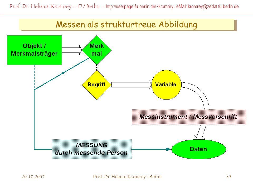 Messen als strukturtreue Abbildung