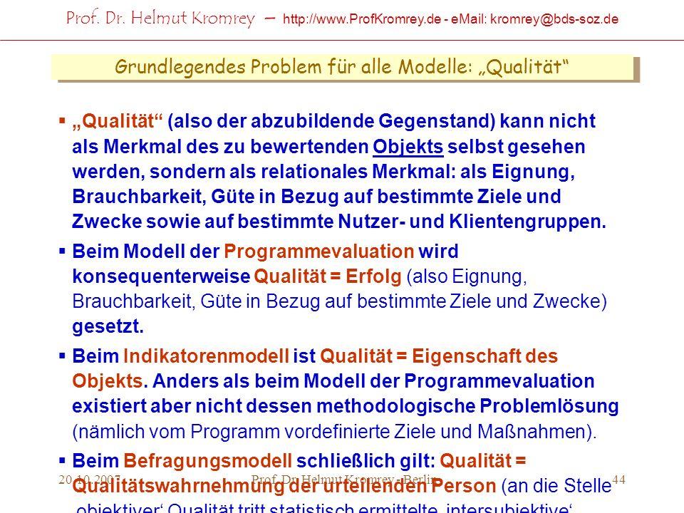 """Grundlegendes Problem für alle Modelle: """"Qualität"""