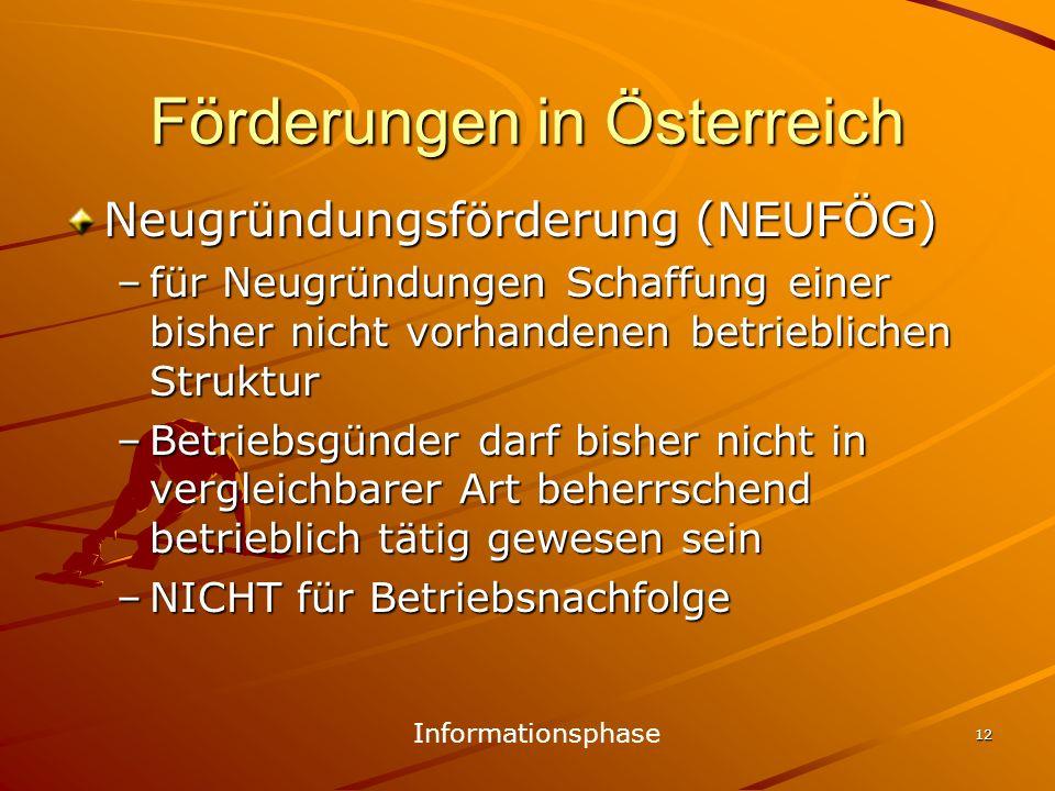 Förderungen in Österreich