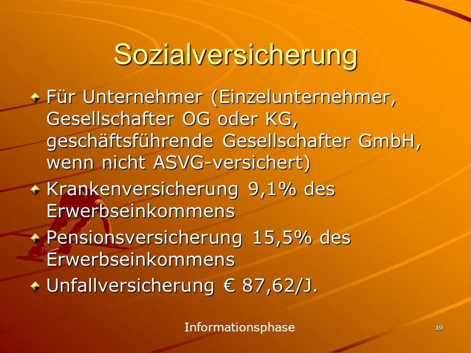 Sozialversicherung Für Unternehmer (Einzelunternehmer, Gesellschafter OG oder KG, geschäftsführende Gesellschafter GmbH, wenn nicht ASVG-versichert)