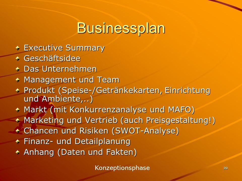 Businessplan Executive Summary Geschäftsidee Das Unternehmen