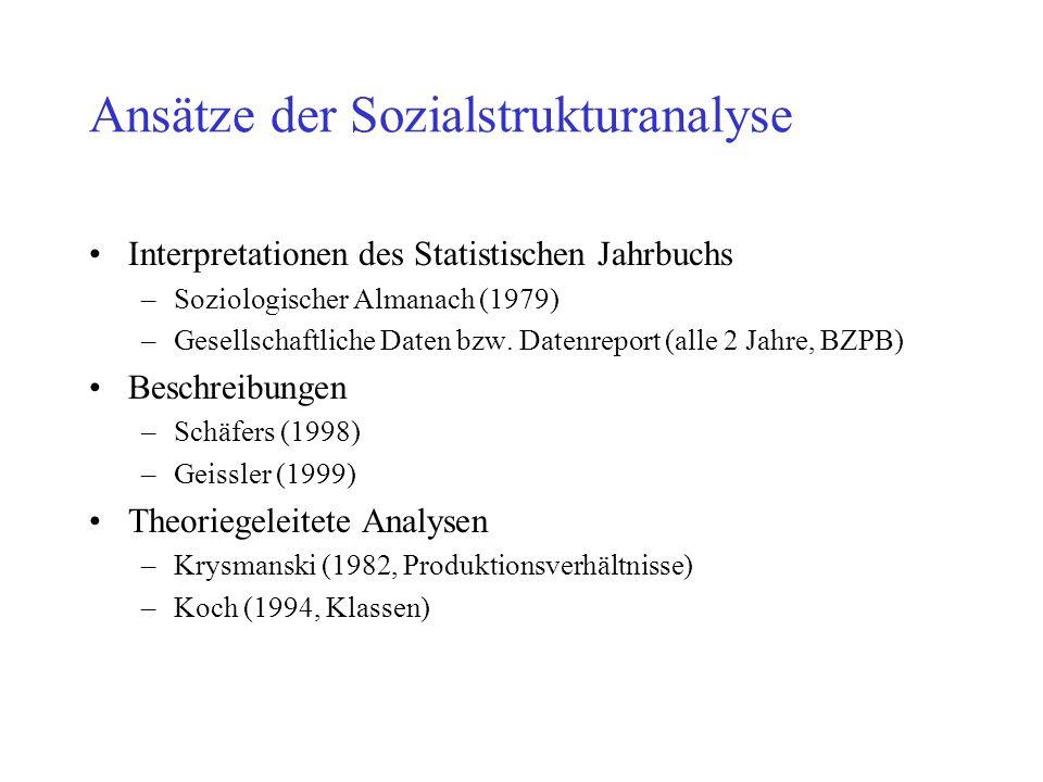 Ansätze der Sozialstrukturanalyse