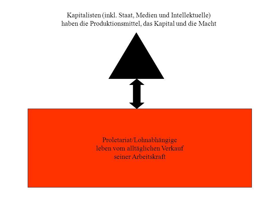 Kapitalisten (inkl. Staat, Medien und Intellektuelle)