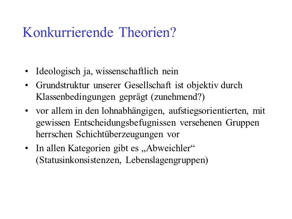 Konkurrierende Theorien