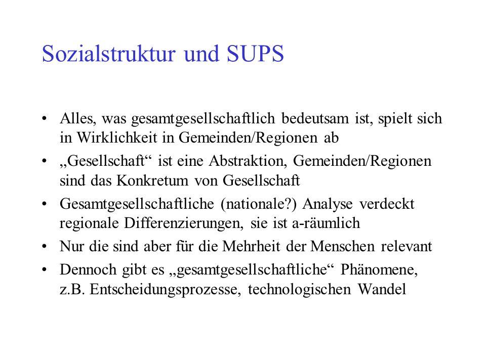 Sozialstruktur und SUPS