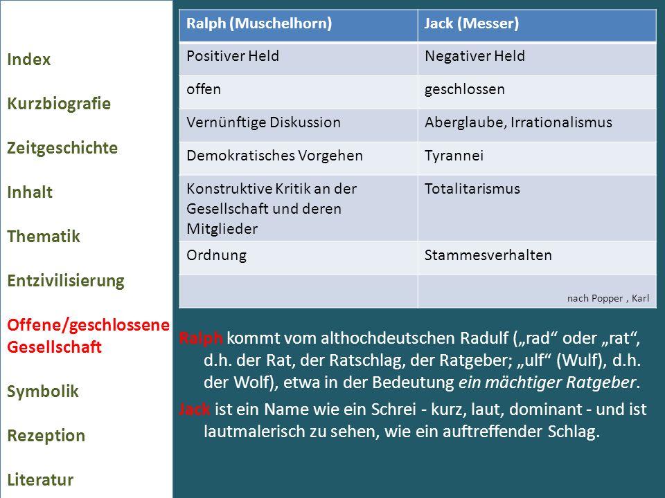 Index Kurzbiografie Zeitgeschichte Inhalt Thematik Entzivilisierung