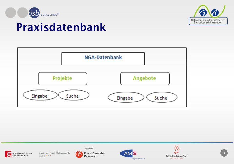 Praxisdatenbank Maria