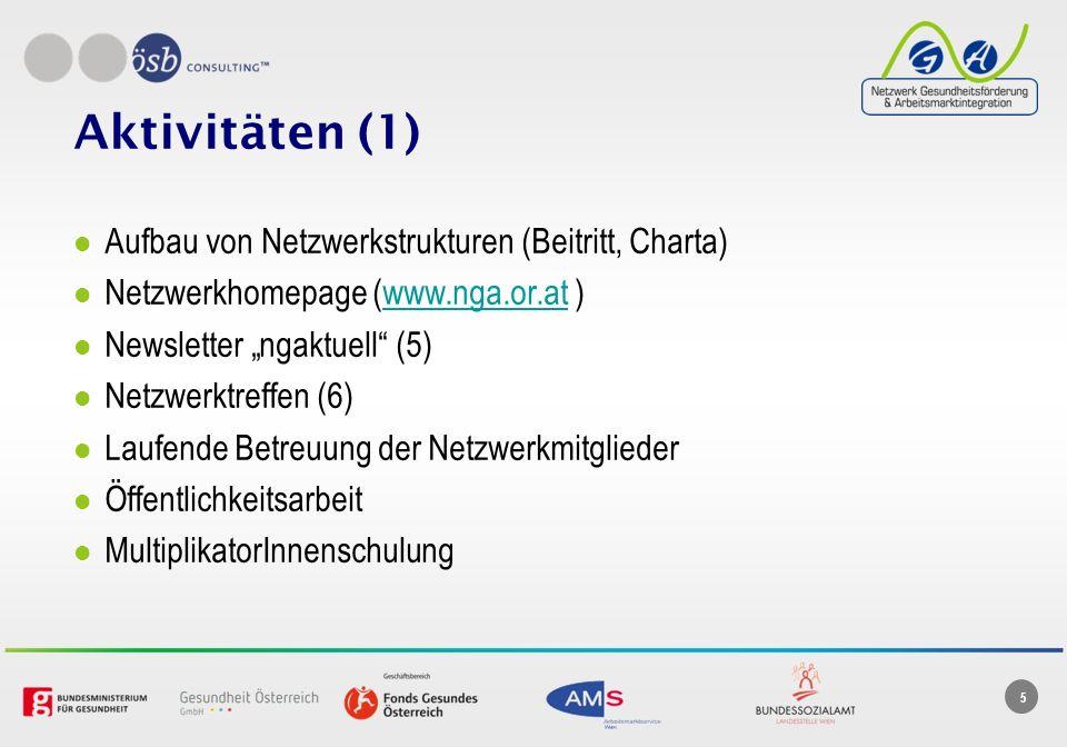 Aktivitäten (1) Aufbau von Netzwerkstrukturen (Beitritt, Charta)