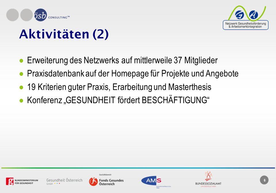 Aktivitäten (2) Erweiterung des Netzwerks auf mittlerweile 37 Mitglieder. Praxisdatenbank auf der Homepage für Projekte und Angebote.