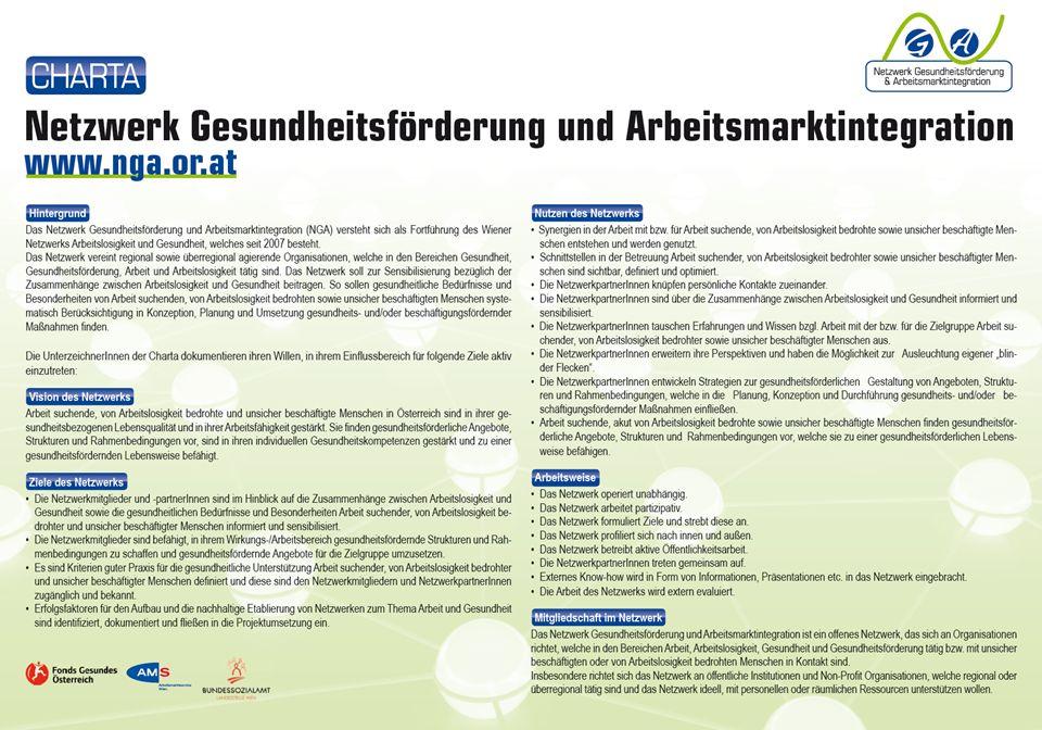 Charta Inhalt der Charta: Ziele, Vision, Nutzen des Netzwerks,