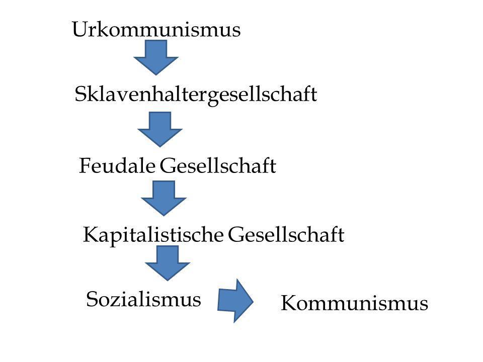 Urkommunismus Sklavenhaltergesellschaft. Feudale Gesellschaft. Kapitalistische Gesellschaft. Sozialismus.