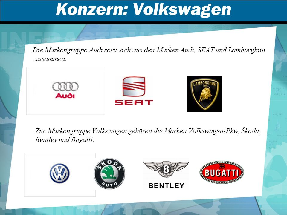 Konzern: Volkswagen Die Markengruppe Audi setzt sich aus den Marken Audi, SEAT und Lamborghini zusammen.