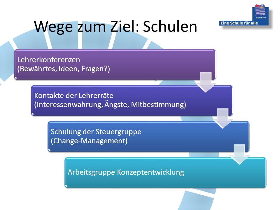 Wege zum Ziel: Schulen Lehrerkonferenzen (Bewährtes, Ideen, Fragen )
